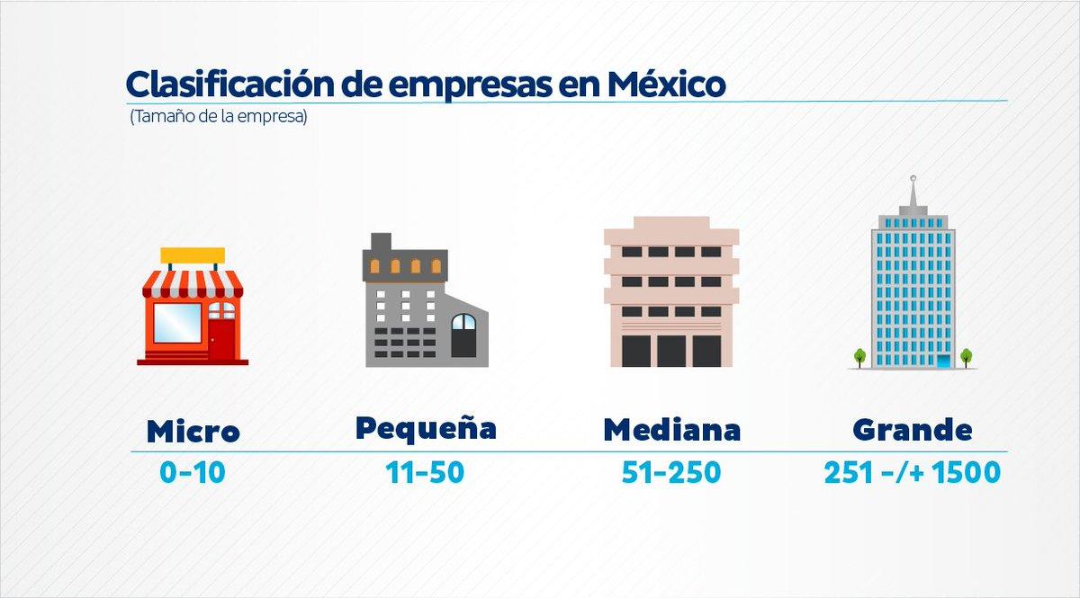 CAINTRA Nuevo León on Twitter: \