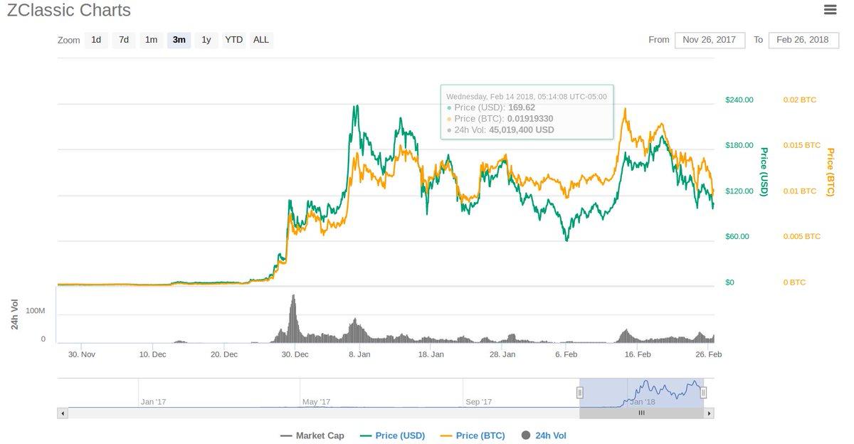 Cgminer bitcoin gpu miner