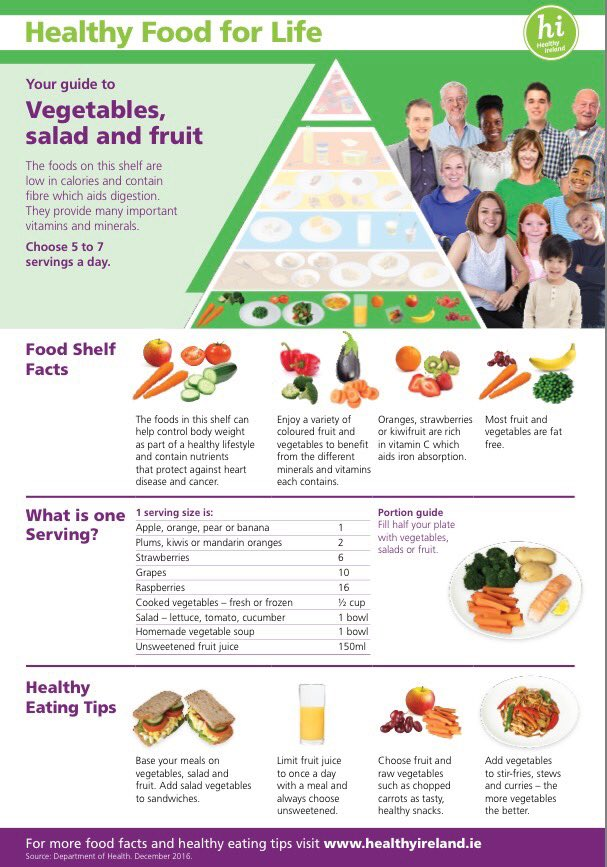 healthy-eating-for-adults-north-warren-midget-footbal-photos