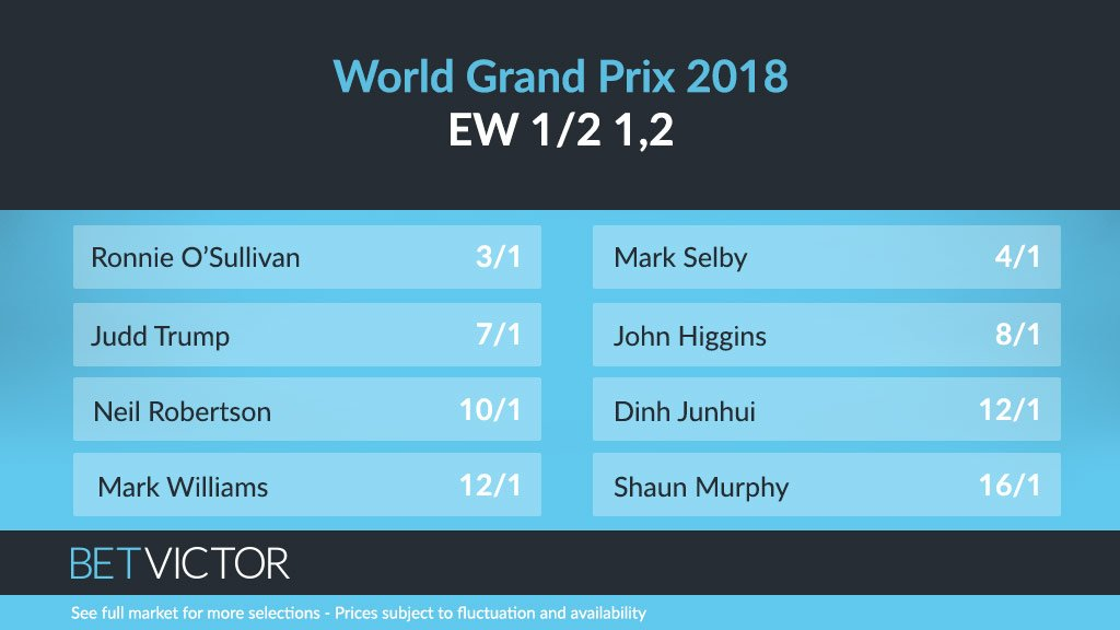 The Rocket, Ronnie O'Sullivan is the fav for this week's World Grand Prix.  Any value lower down the field?  Full market: https://t.co/TEru6Cx6WI