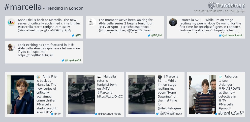 #marcella is now trending in #London  ht...