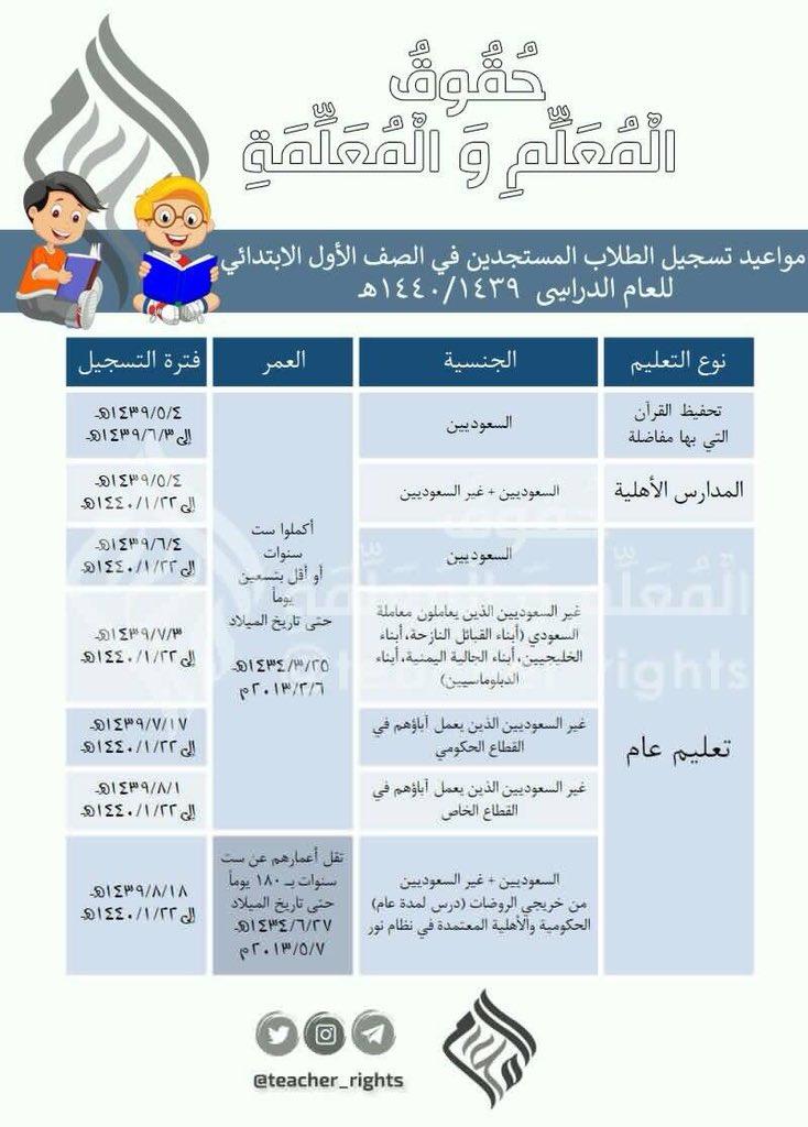 تسجيل نظام نور برقم الهوية الطلاب المستجدين للعام الدراسي 1439/1440