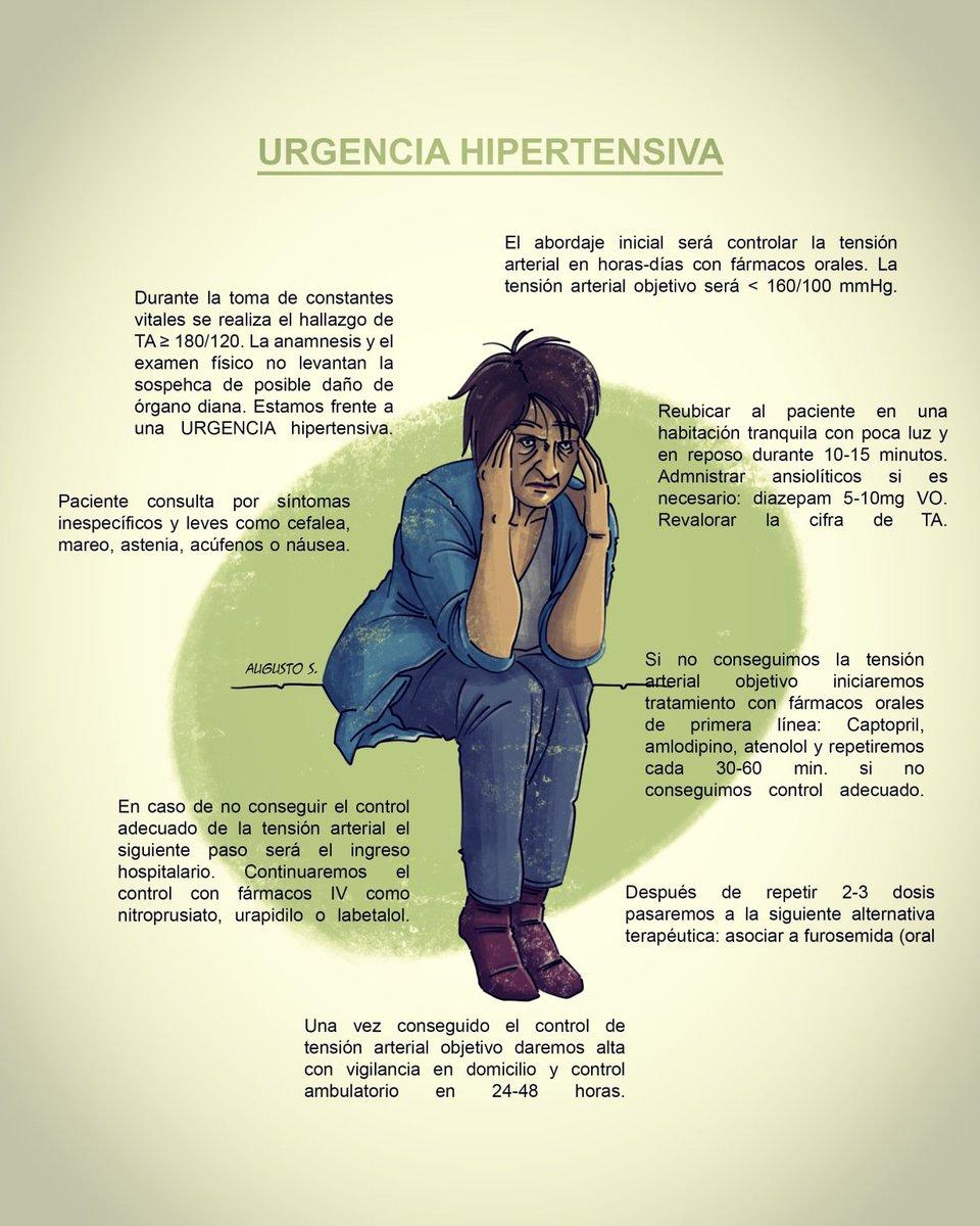 Fin del daño de órganos en emergencias hipertensivas