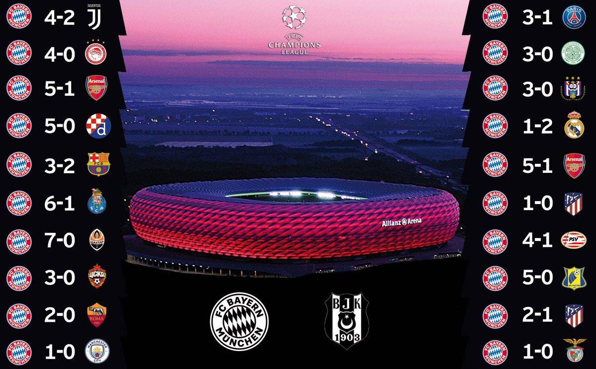 Die #AllianzArena ist eine @ChampionsLeague-Festung! 👊🏟#MiaSanMia #FCBBJK