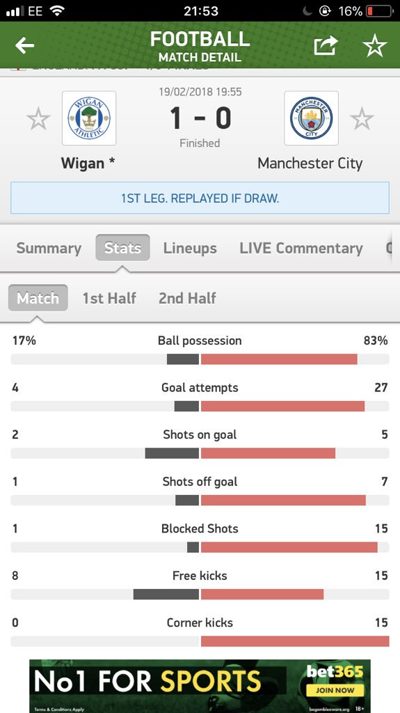 Absolute state of them stats hahaha sensational