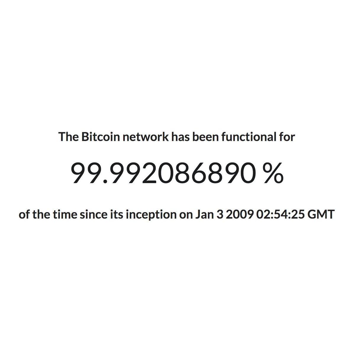 Bitcoin twitter.