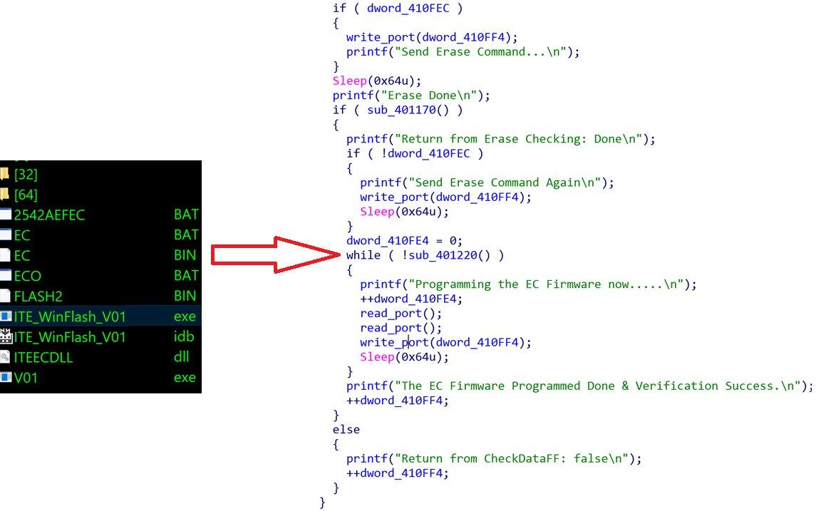 ebook Eclipse IDE Pocket Guide
