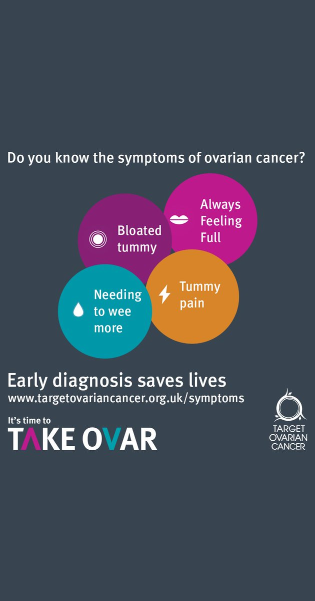 Persistent Bloating Can Be A Sign Of Ovarian Cancer