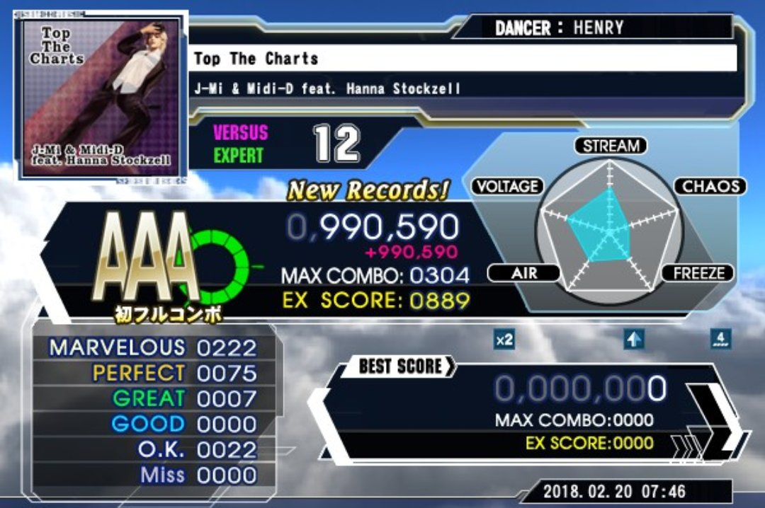 pretty much the only highlight DDR score...
