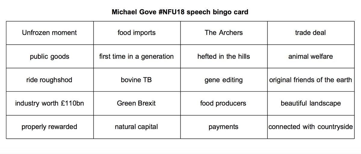 Michael Gove #NFU18 Conference Speech Bi...