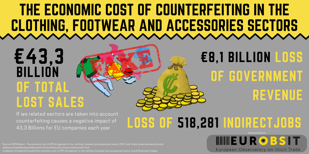 impact of counterfeit products To help illustrate the true threat of counterfeit and substandard medicines  counterfeit and substandard products that hold out the promise of treating disease.