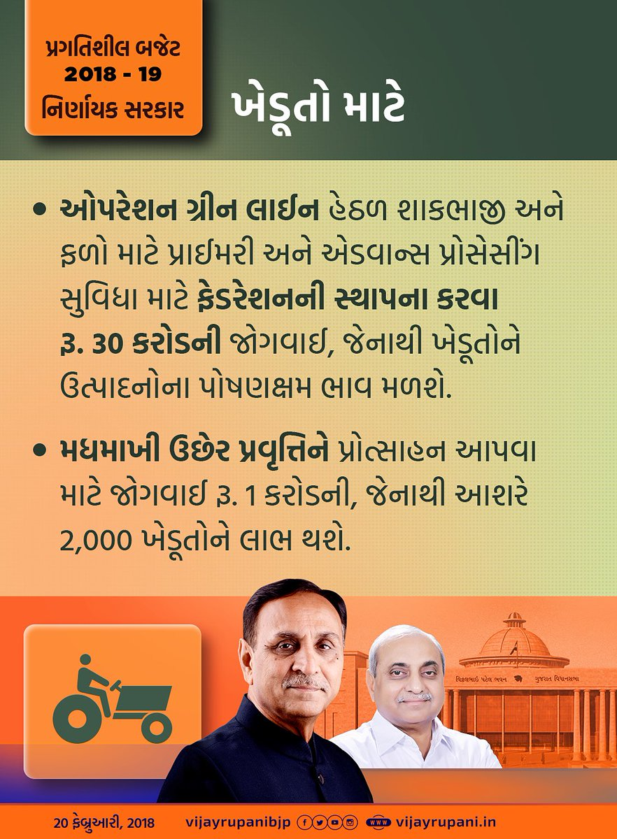#GujaratBudget https://t.co/0Fyl3JoaqV