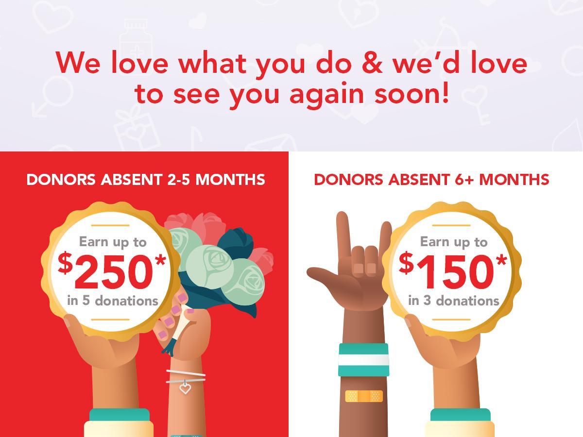 biolife coupons independence mo