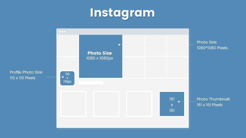 Открытка юбилеем, размер квадратной картинки в инстаграм
