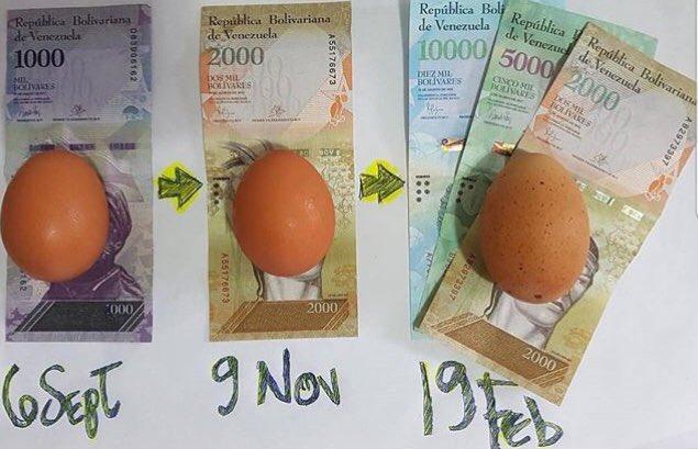 La mejor forma de explicar la inflación...