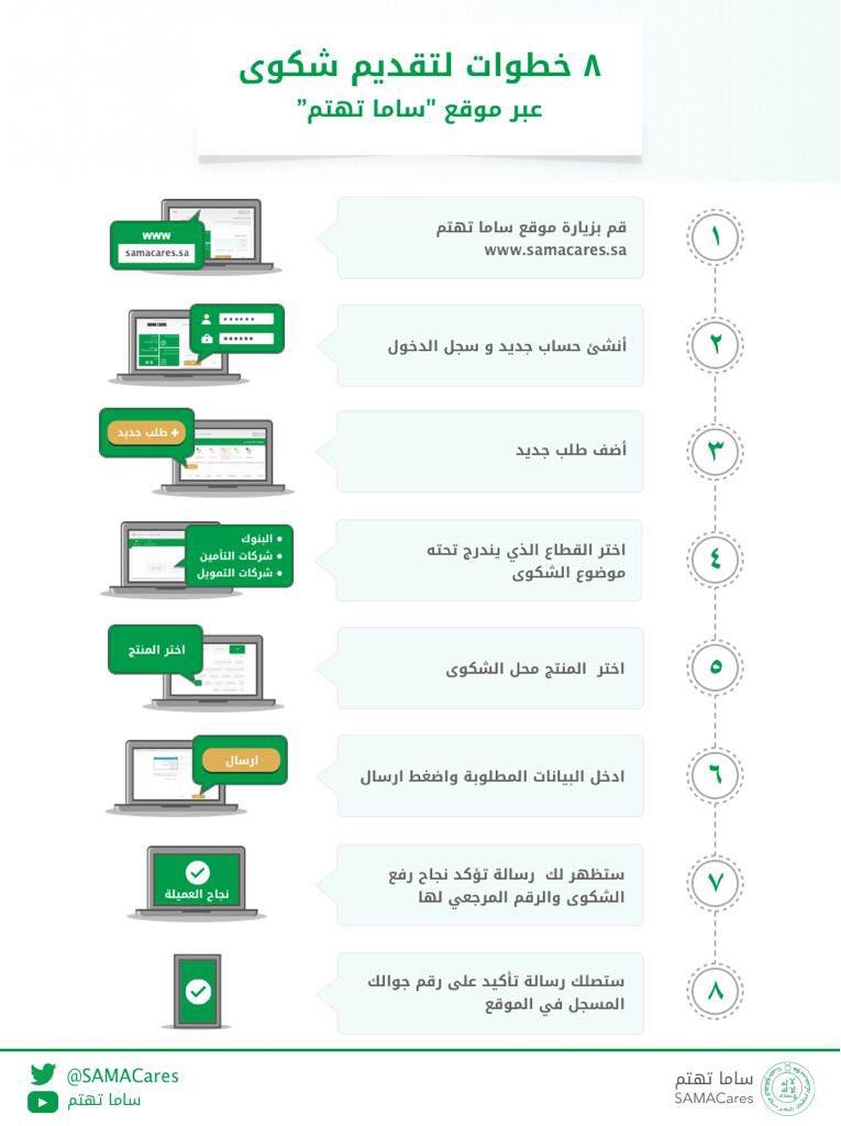 Samacares ساما تهتم Auf Twitter خطوات تقديم شكوى عبر موقع ساما
