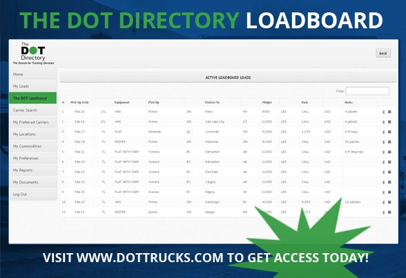The DOT Directory on Twitter: