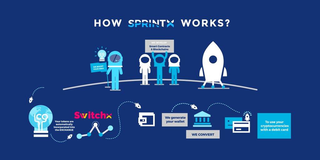 Image result for sprintx ico
