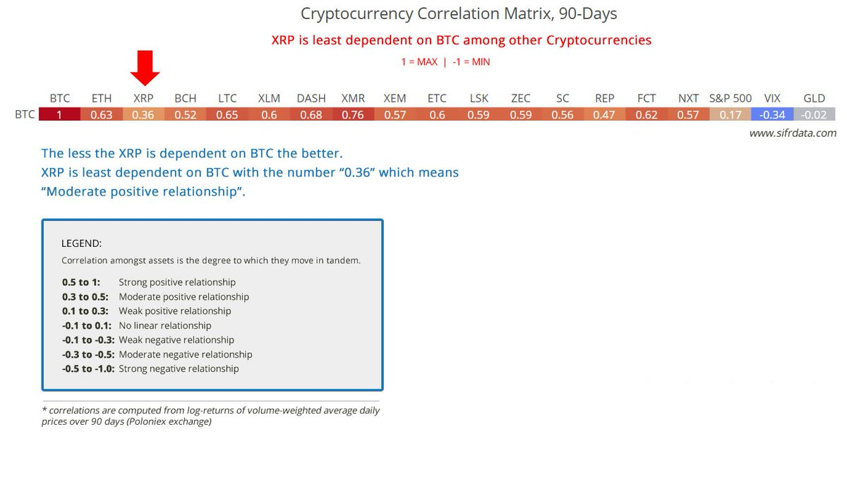cryptocurrency money making reddit