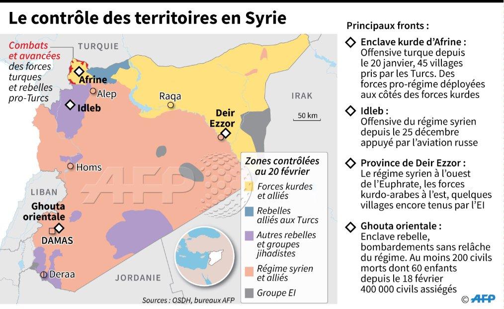 Le contrôle des territoires en Syrie #AFP https://t.co/S6CH9cB1ND