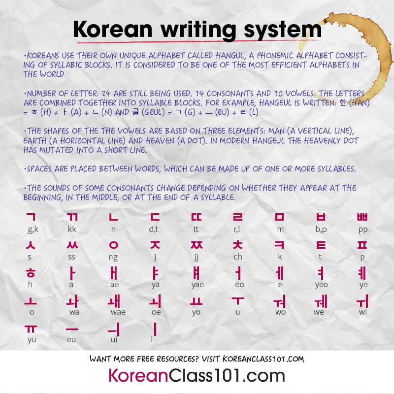 write name in korean online