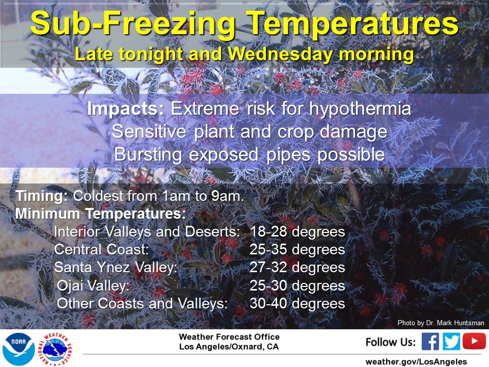 Sub-freezing conditions over a wide area again tonight across southwestern CA. #cawx #LAWeather