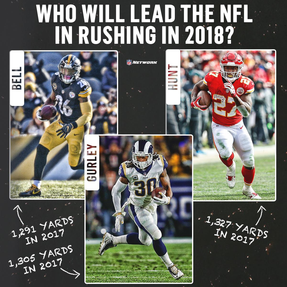 Bell. Gurley. Hunt. ????  Who will lead...