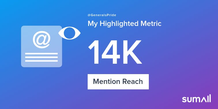 My week on Twitter 🎉: 28 Mentions, 14K Mention Reach, 10 Likes, 1 Retweet, 186 Retweet Reach. See yours with <a target='_blank' href='https://t.co/O7Iib2Tchk'>https://t.co/O7Iib2Tchk</a> <a target='_blank' href='https://t.co/U8GYhXMHE0'>https://t.co/U8GYhXMHE0</a>