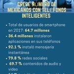 #MiHallazgoInesperadoEs que el número de usuarios...