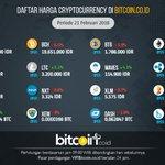 Image for the Tweet beginning: Selamat pagi, Bitcoiners! Harga Bitcoin