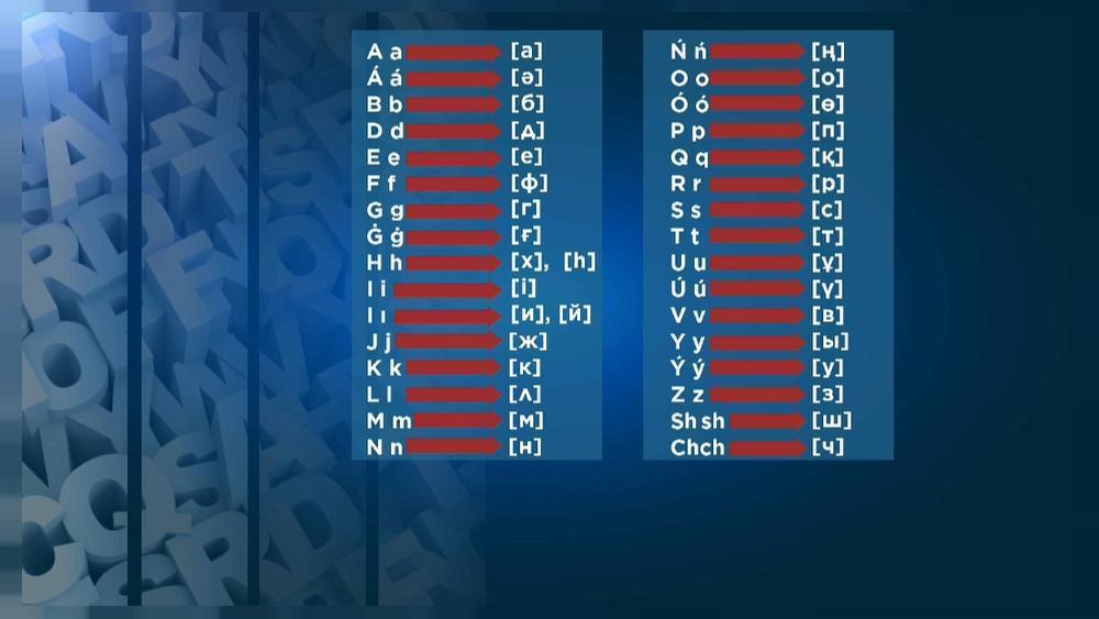 Kazajistán usará el alfabeto latino http...
