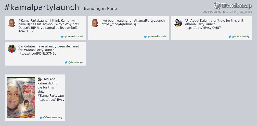 #kamalpartylaunch is now trending in #Pu...