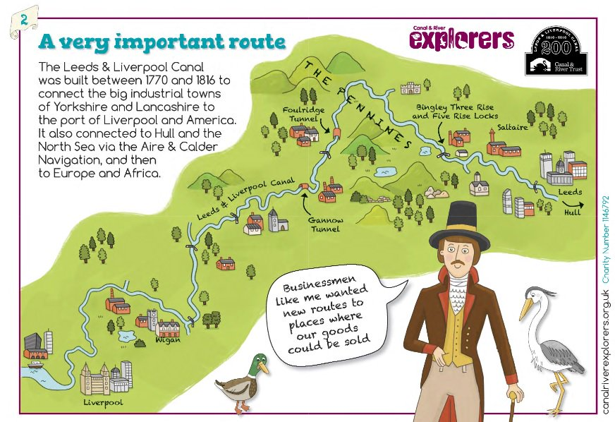 download best sussex walks
