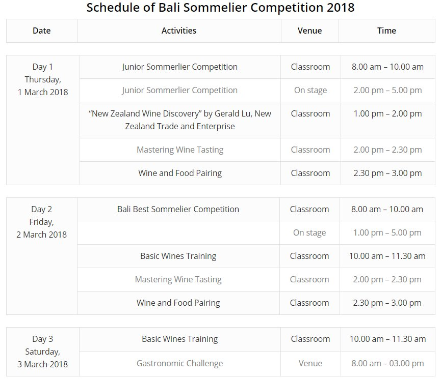 test Twitter Media - The Bali Sommelier competition is taking place at Food, Hotel and Tourism Bali 2018 right now! The competition measures Food Products, Service Quality, Wine Food Pairing and Sommelier skills. Take a look at the timetable below. #FHTB2018 #Bali #Exhibition #Export https://t.co/rTktHIRKuE