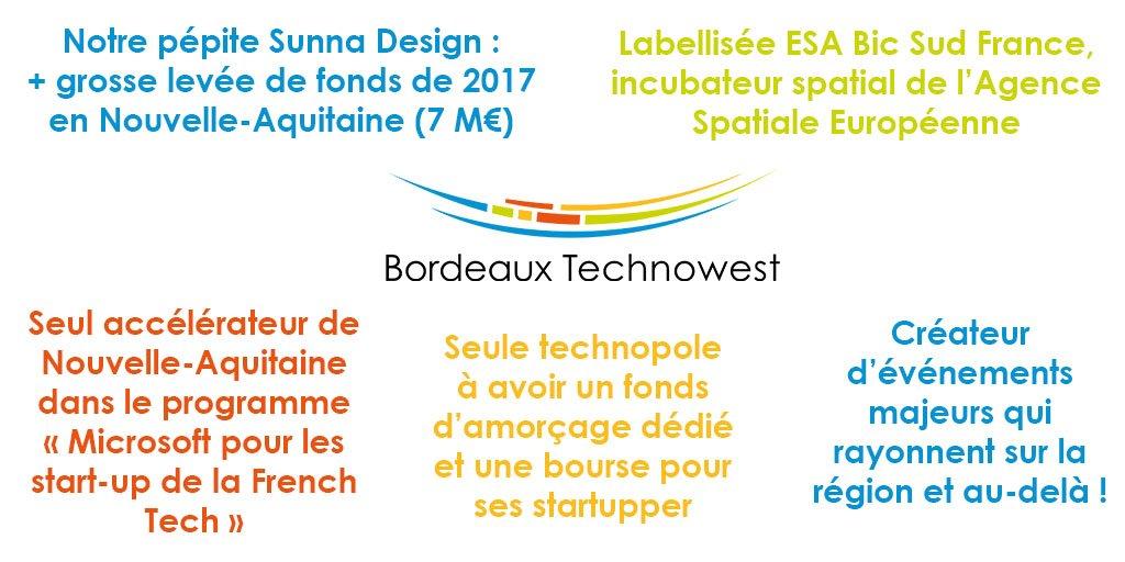 @botton_agnes @ICI_ON_INNOVE @BxMetro @FrenchTechBx @BFMTV @bfmbusiness Ni les plus gros ni les plus beaux ☺️ @Bdx_Technowest est la technopole de @BxMetro ➡️50 start-up accompagnées dans 4 incubateurs & 1 tout juste ouvert au coeur de #Bordeaux ➡️Open innovation avec 18 partenaires industriels ➡️Animation du territoire & de la filière #drone