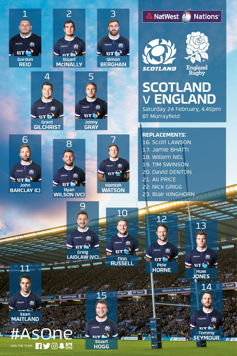 TEAM ANNOUNCEMENT | The starting line-up from Scotland's win over France returns for this Saturday's Calcutta Cup clash with England at BT Murrayfield. WP Nel, Tim Swinson & Nick Grigg join the bench. #AsOne