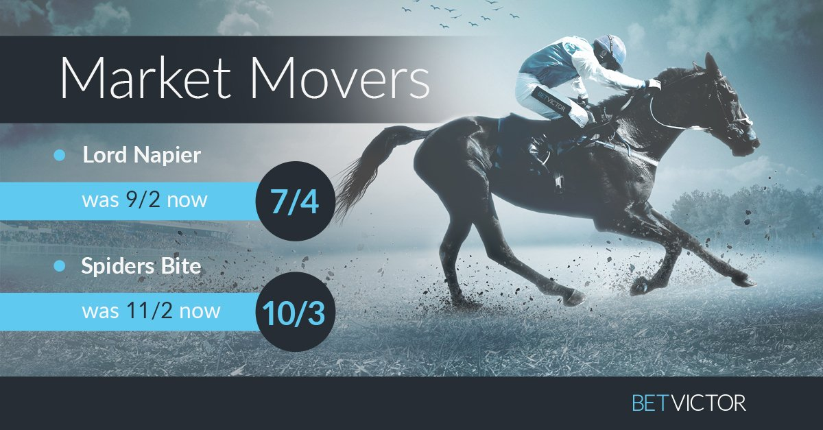⬇️#MarketMovers⬆️   There have been a couple of noticeable movers this morning, including one which has the champion jockey on board 👀   Bet👉 https://t.co/exDLmDIAEw