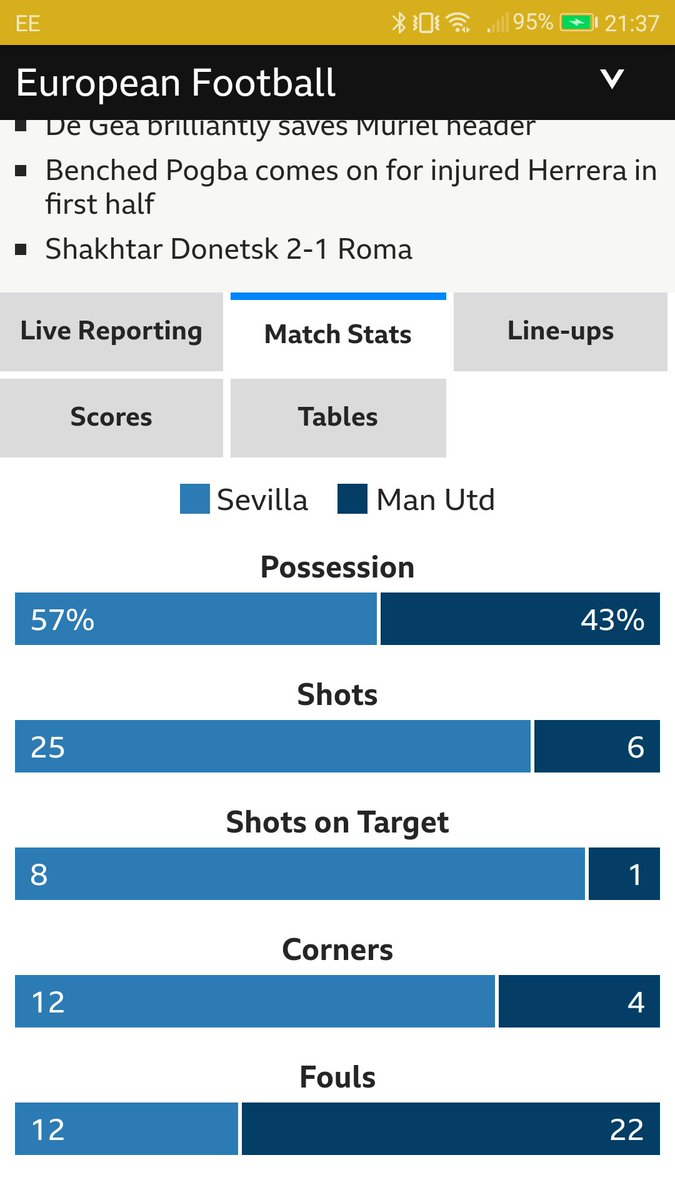 UCL R16 : Sevilla Vs Man United  - Page 4 DWlwBvMXkAMpfqs