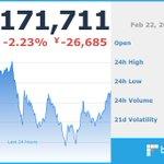 Image for the Tweet beginning: 現在のビットコイン価格は 1,171,711 円です。  ※仮想通貨の相場は大きく変動する場合がございます。余裕をもったお取引をお勧めします。