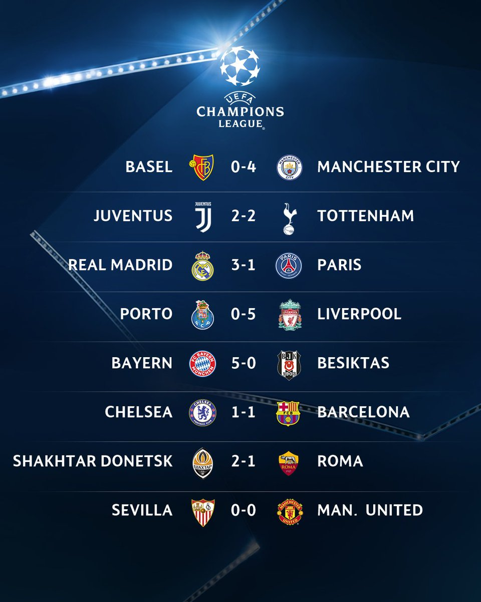 ⚽️ FIRST-LEG RESULTS ⚽️  3 most impressive teams at this stage?  #UCL