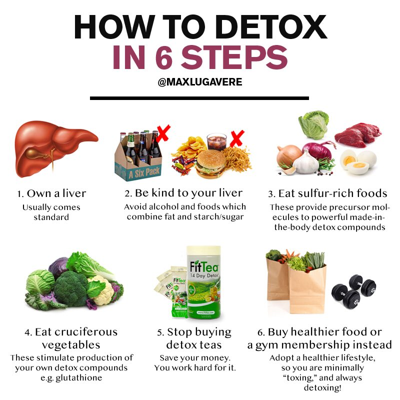 Detox Your Way To A Healthy Weight And Sex Drive
