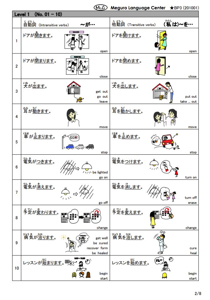 mlc japanese school on twitter intransitive and transitive verbs download free pdf. Black Bedroom Furniture Sets. Home Design Ideas