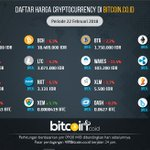 Image for the Tweet beginning: Selamat pagi Bitcoiners :)  Harga coin