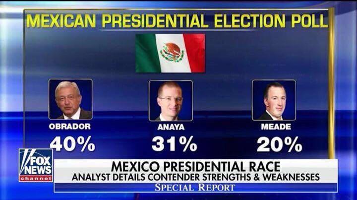 Hasta la encuesta cuchareada de Fox News...