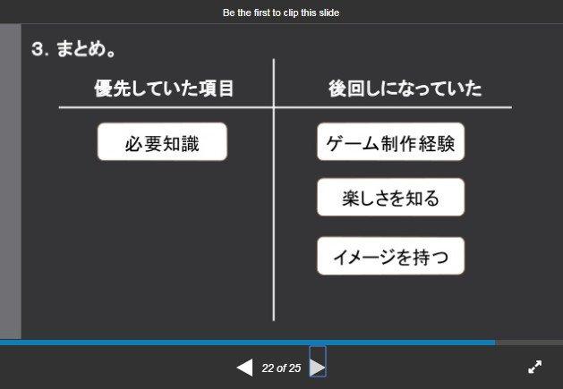 「Unityでゲーム作るならC言語から」という話題があるようですが、 Unityを導入するのにあわせて、言語等の必須知識の学習を後回しにすることで、 学生のモチベが劇的に改善したらしい専門学校様のスライドがこちら。 slideshare.net/UnityTechnolog…