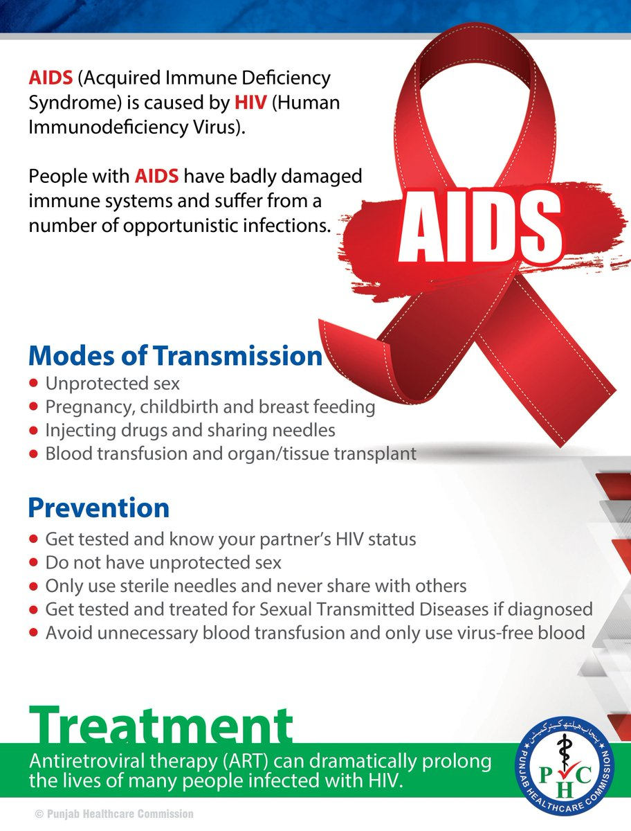 aids treatment in europe - HD912×1200