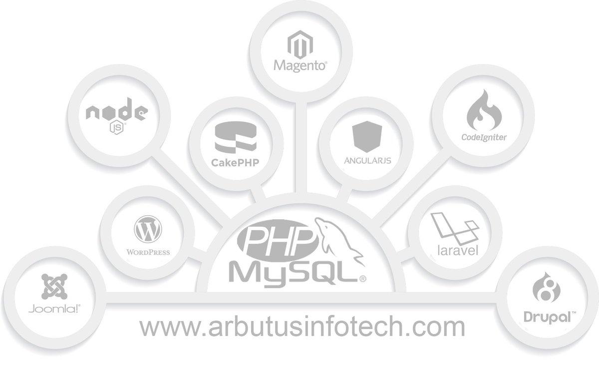 Arbutus Infotech Pvt  ltd  on Twitter: