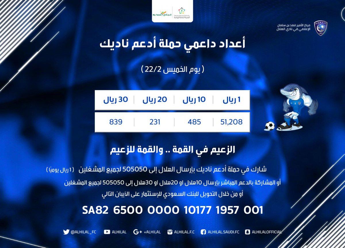 شكرًا وأكثر يا زعماء 💙🙏  تخطّينا الخمسين...