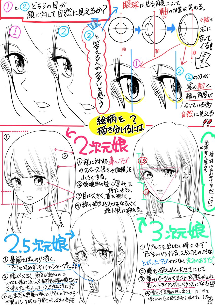 【最低限】これだけ注意すれば  ✨ヘタクソにはならない✨  【可愛い女の子の描き方】  🌟2ページ完全マニュアル🌟です。  (女の子が苦手な人は試してね↓)