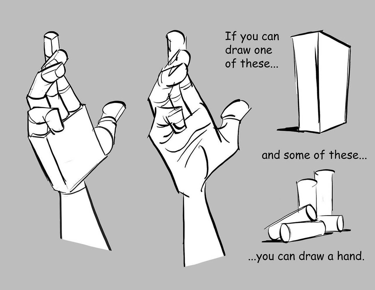 If you can draw one of these… and some of these… …you can draw a hand.